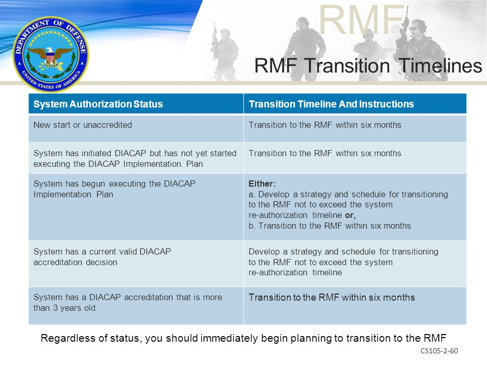 RMF Transition Timelines