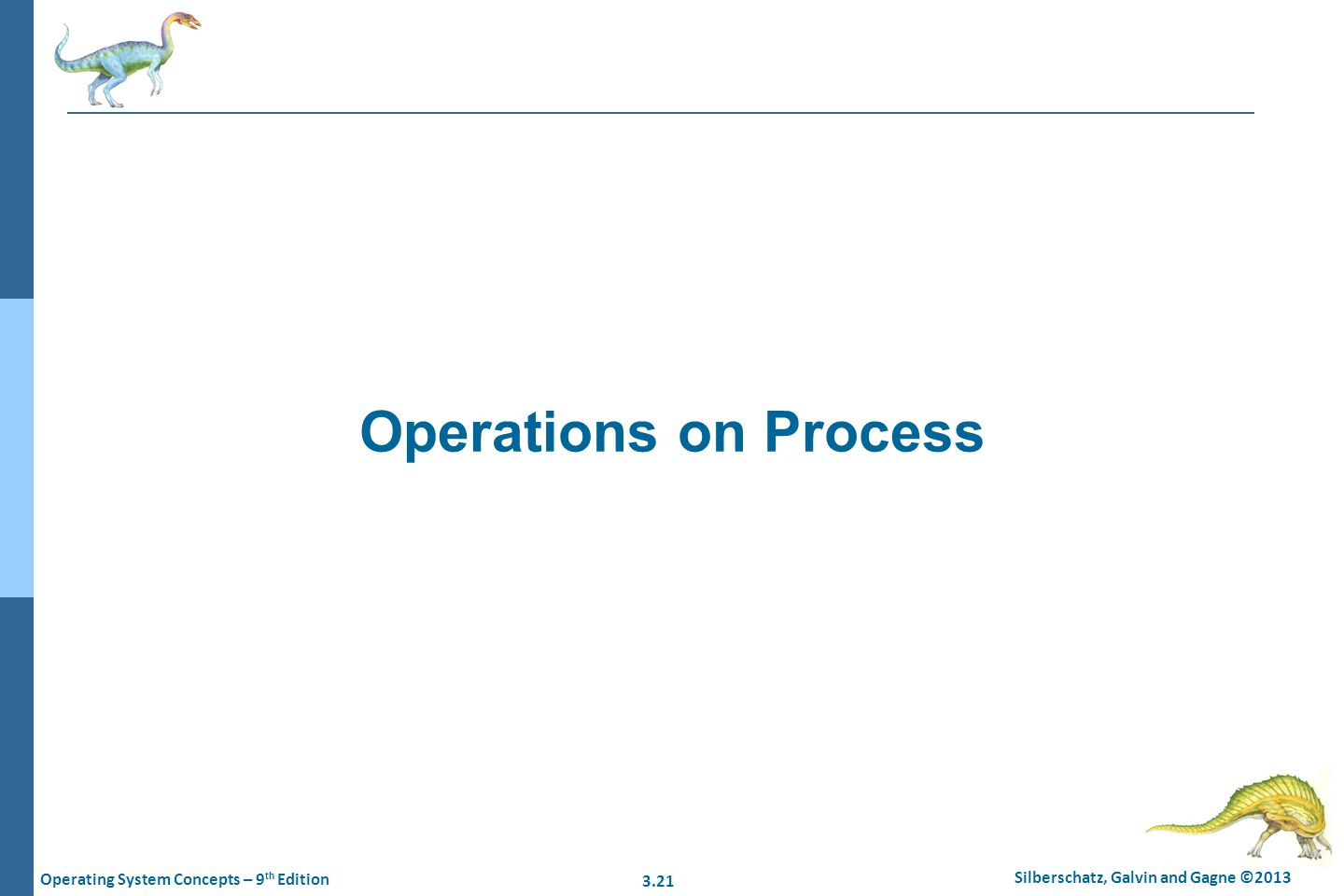 Operations on Process