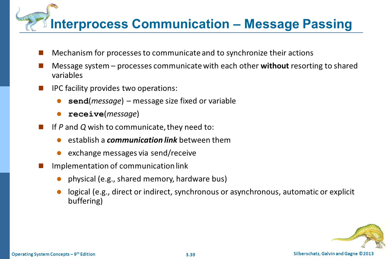 Interprocess Communication – Message Passing