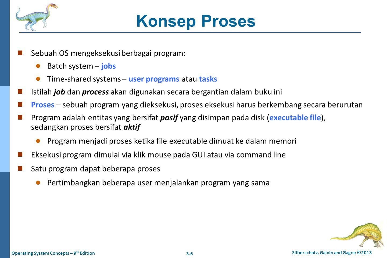 Konsep Proses Sebuah OS mengeksekusi berbagai program: