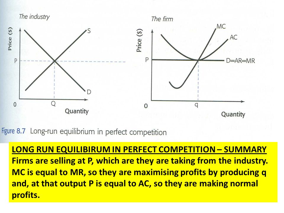 LONG RUN EQUILIBIRUM IN PERFECT COMPETITION – SUMMARY