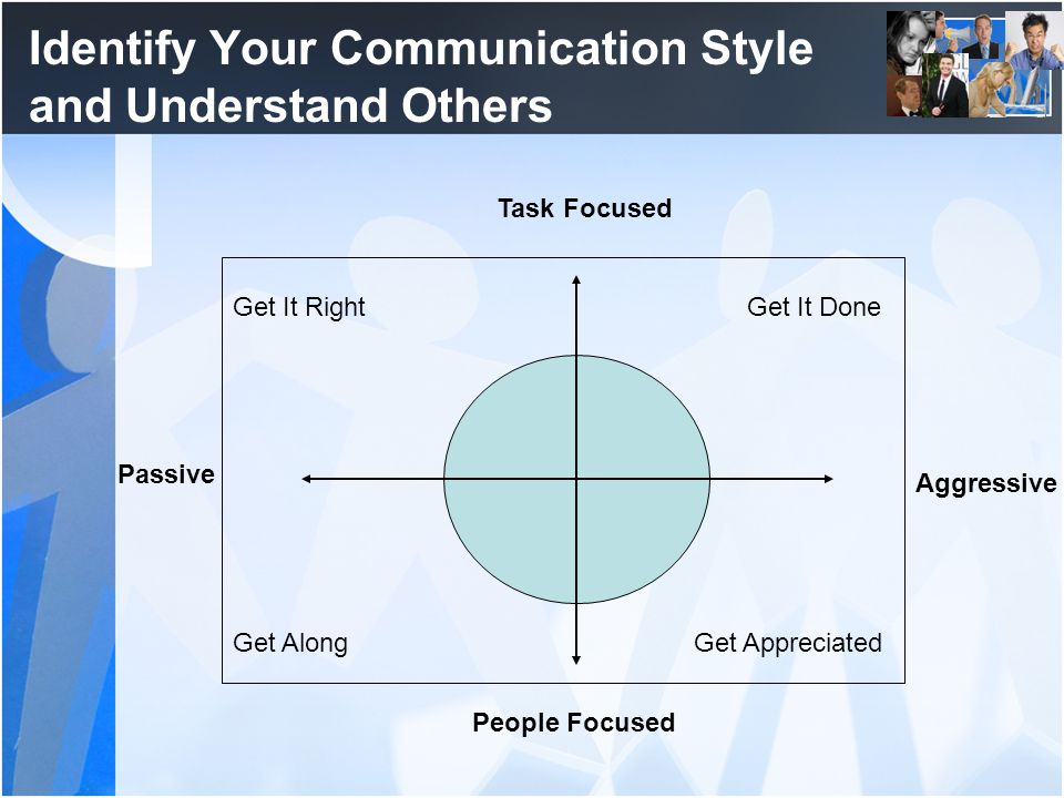 Identify Your Communication Style and Understand Others
