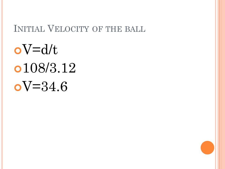Initial Velocity of the ball