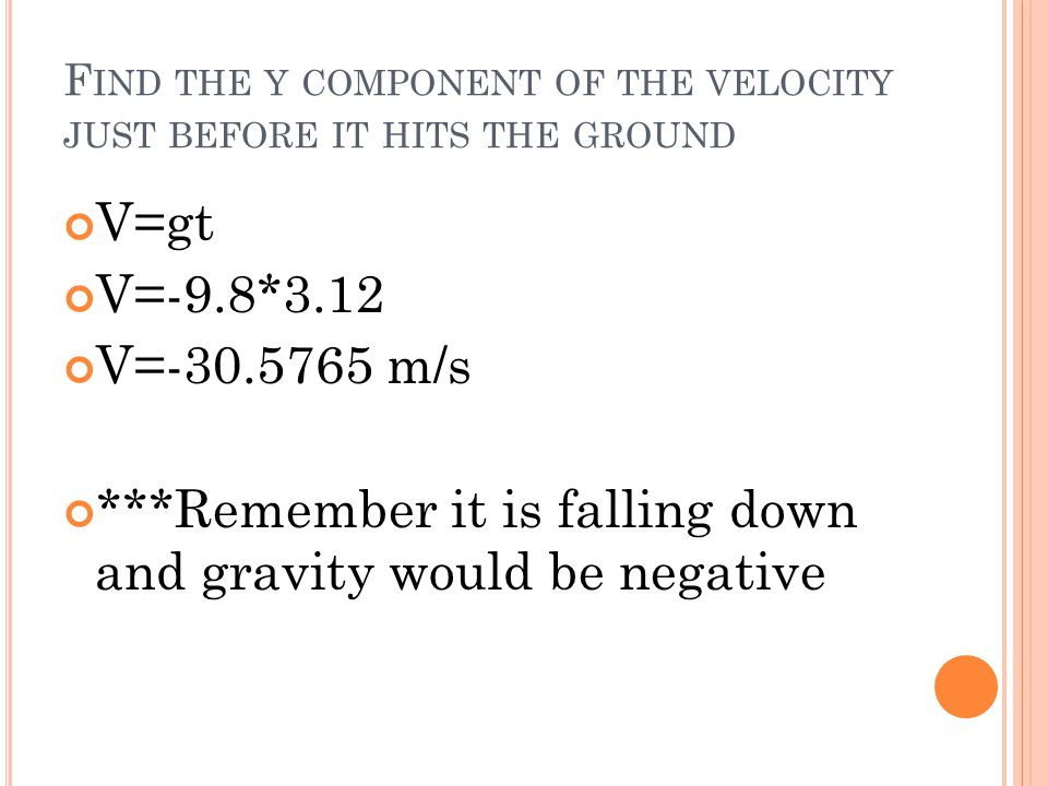 Find the y component of the velocity just before it hits the ground