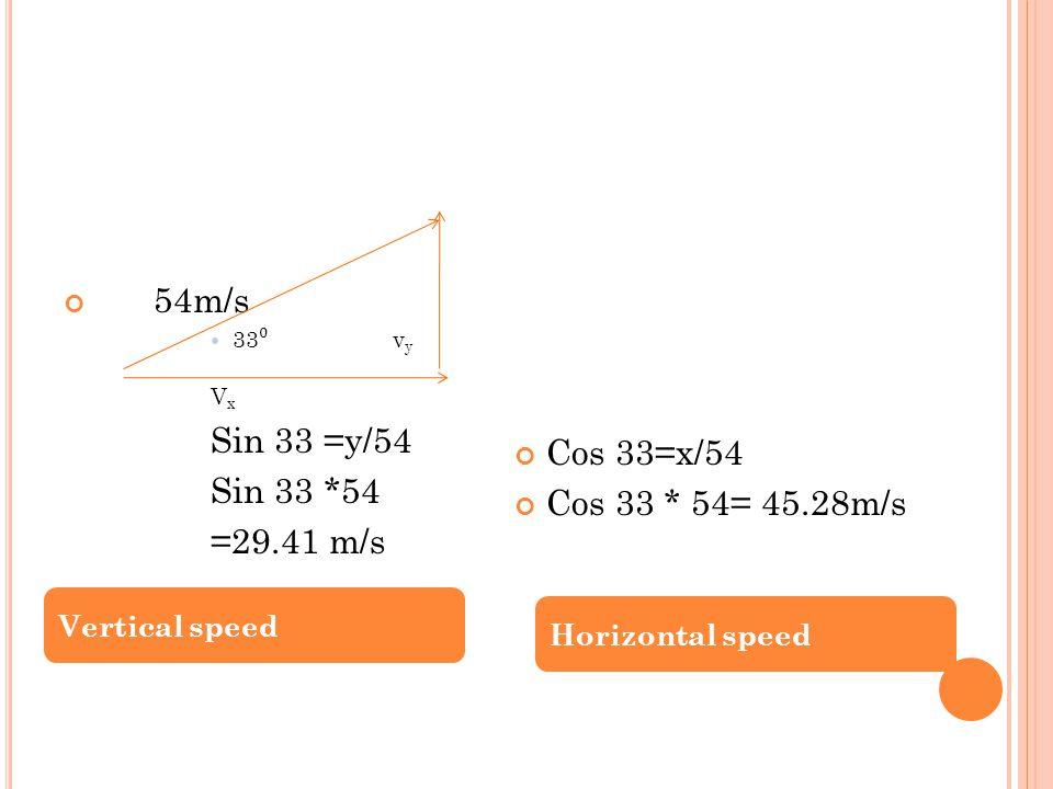 54m/s Sin 33 =y/54 Cos 33=x/54 Sin 33 *54 Cos 33 * 54= 45.28m/s
