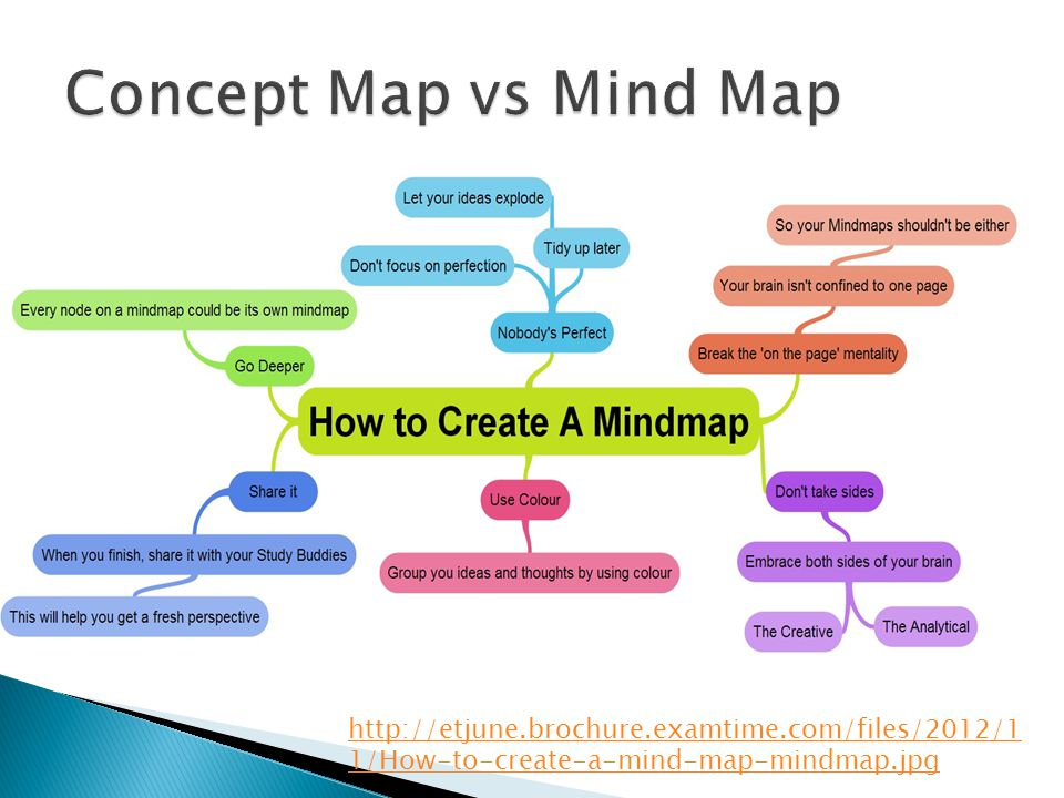 Concept Map vs Mind Map http://etjune.brochure.examtime.com/files/2012/11/How-to-create-a-mind-map-mindmap.jpg.