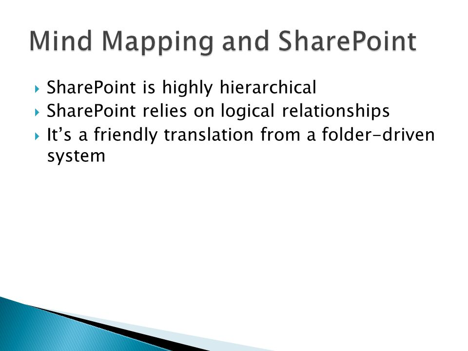 Mind Mapping and SharePoint