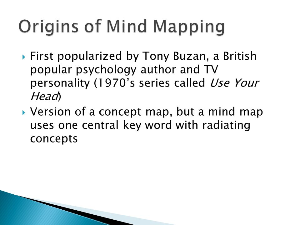 Origins of Mind Mapping