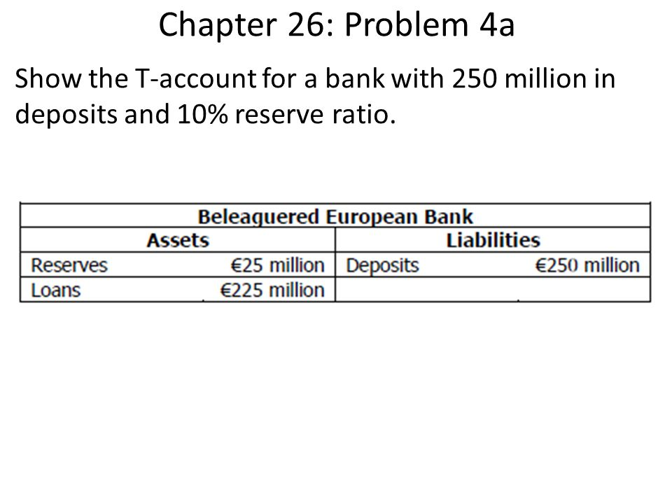 Chapter 26: Problem 4a Show the T-account for a bank with 250 million in deposits and 10% reserve ratio.