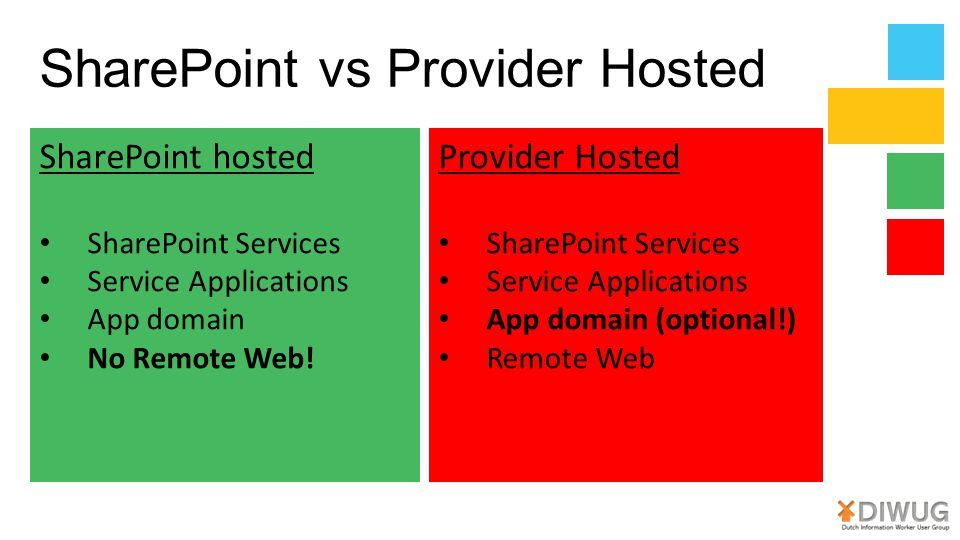 SharePoint vs Provider Hosted