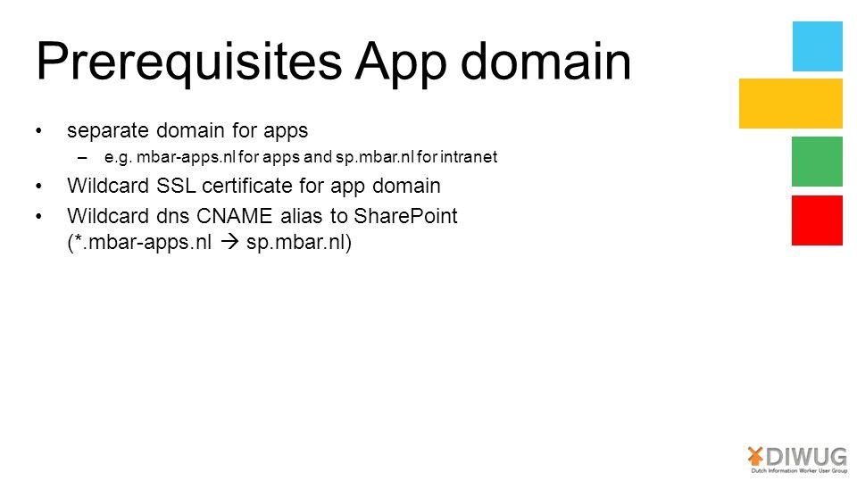 Prerequisites App domain