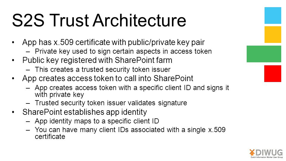 S2S Trust Architecture App has x.509 certificate with public/private key pair. Private key used to sign certain aspects in access token.