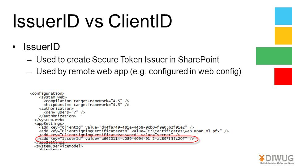 IssuerID vs ClientID IssuerID