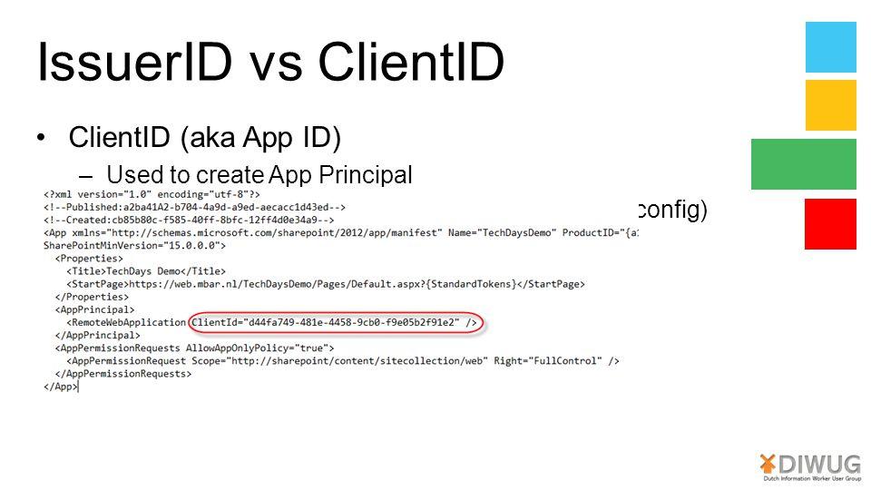 IssuerID vs ClientID ClientID (aka App ID)
