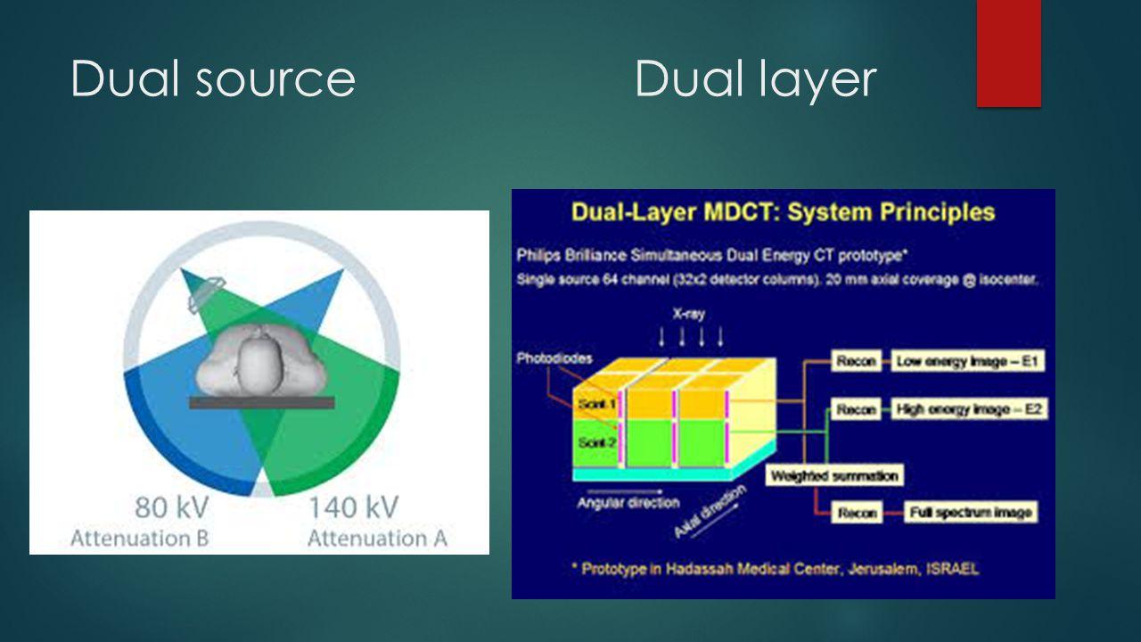 Dual source Dual layer