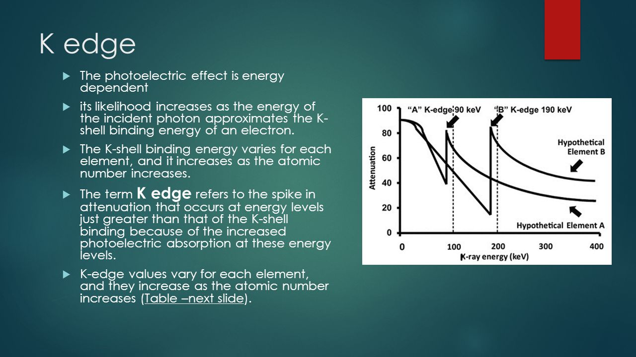 K edge The photoelectric effect is energy dependent