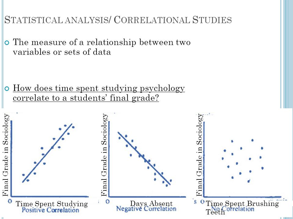 Statistical analysis/ Correlational Studies