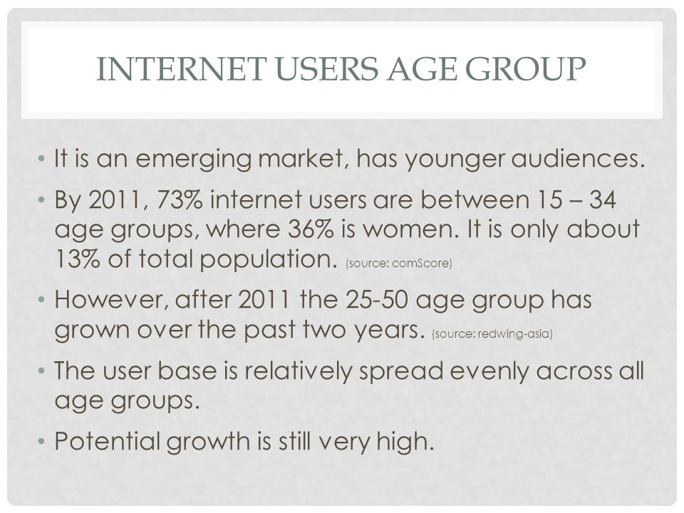 Internet users age group