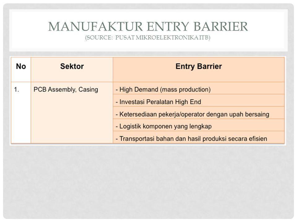 MANUFAKTUR ENTRY BARRIER (source: PUSAT MIKROELEKTRONIKA ITB)