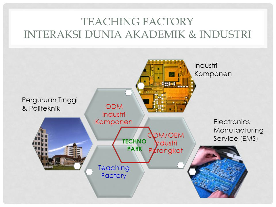 TEACHING FACTORY INTERAKSI DUNIA AKADEMIK & INDUSTRI