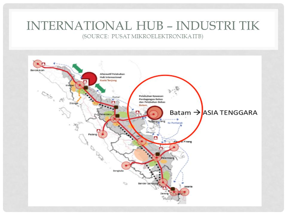 INTERNATIONAL HUB – INDUSTRI TIK (source: PUSAT MIKROELEKTRONIKA ITB)
