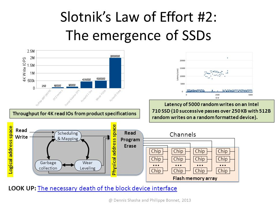 Slotnik's Law of Effort #2: The emergence of SSDs