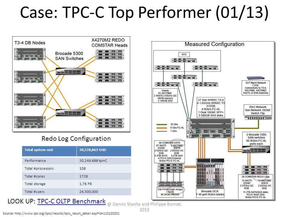 Case: TPC-C Top Performer (01/13)