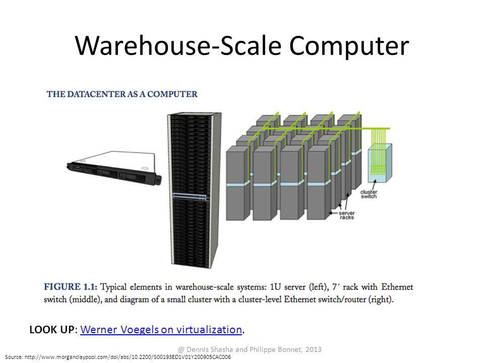 Warehouse-Scale Computer