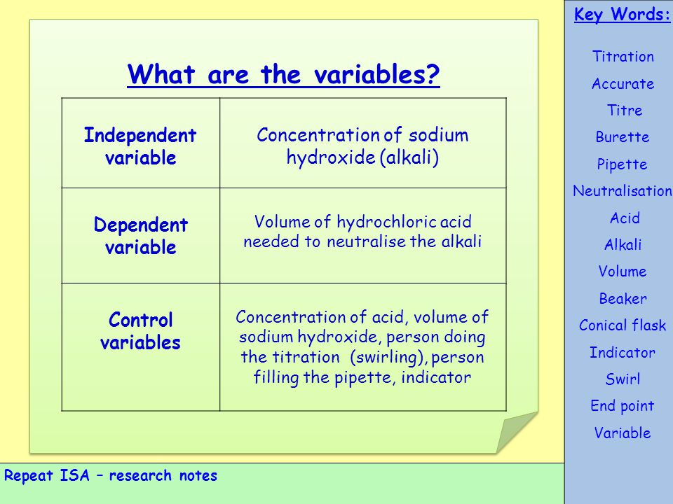 What are the variables Independent variable