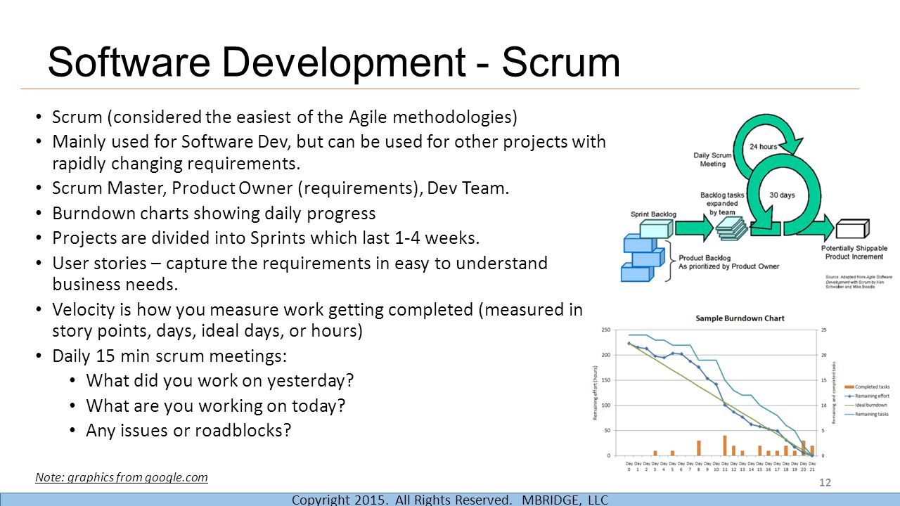 Software Development - Scrum