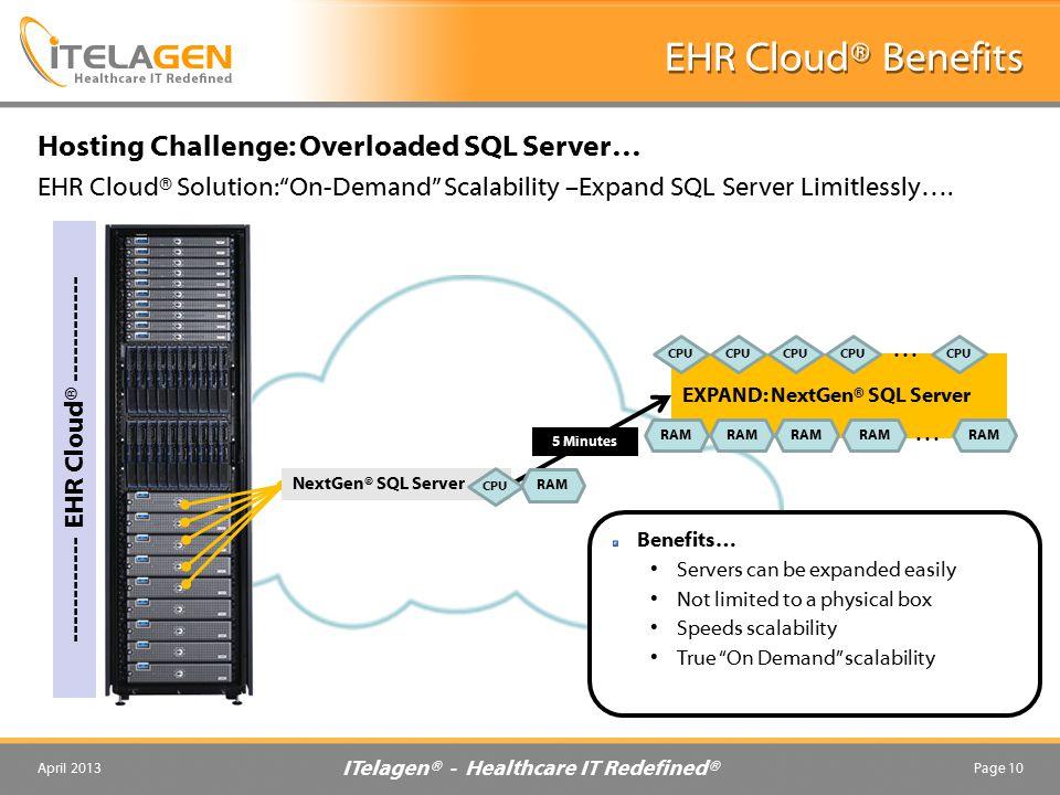 EHR Cloud® Benefits Hosting Challenge: Overloaded SQL Server…