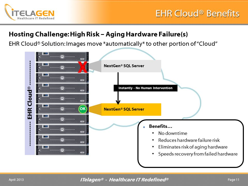 EHR Cloud® Benefits Hosting Challenge: High Risk – Aging Hardware Failure(s)
