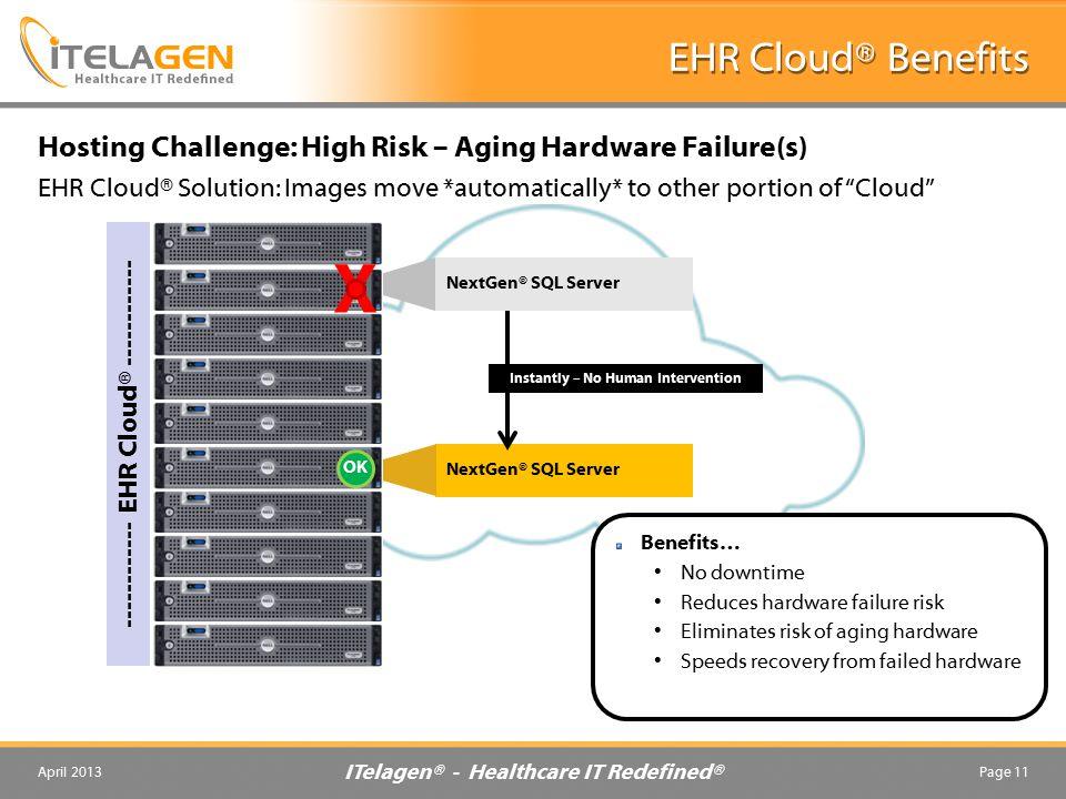 EHR Cloud® Benefits Hosting Challenge: High Risk – Aging Hardware Failure(s)