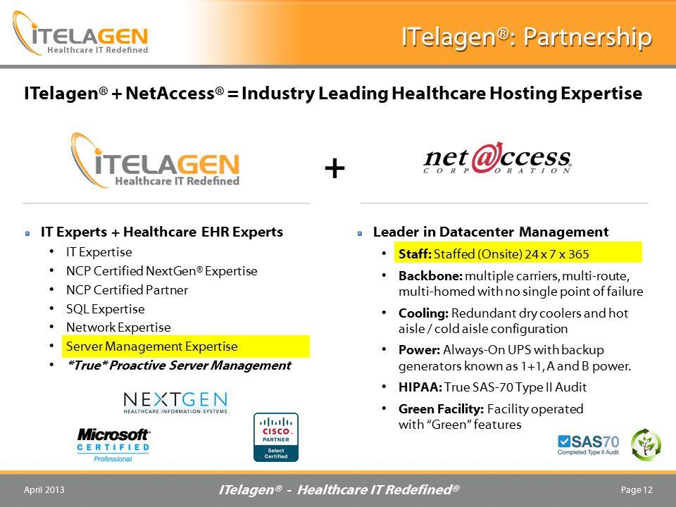 ITelagen®: Partnership