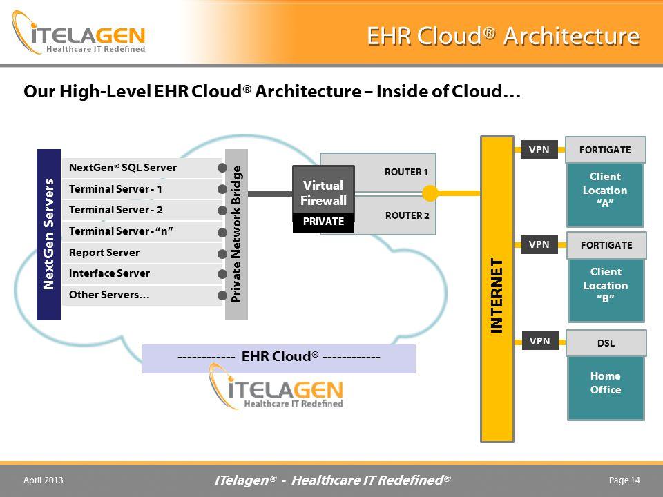 EHR Cloud® Architecture
