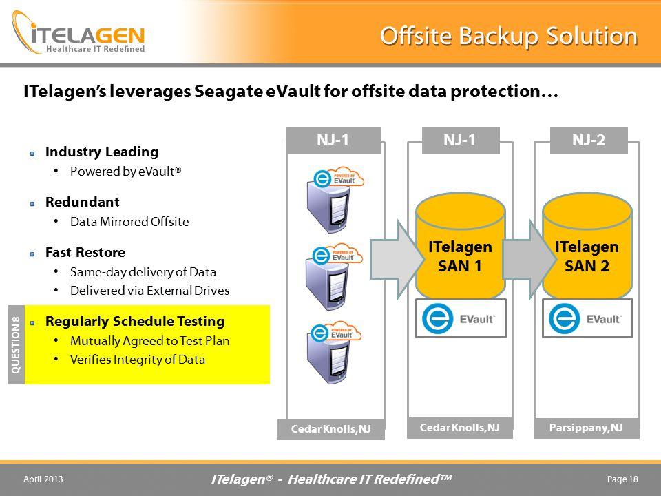 Offsite Backup Solution