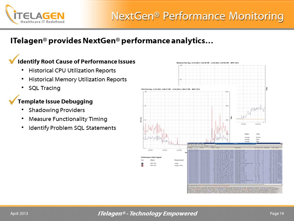 NextGen® Performance Monitoring