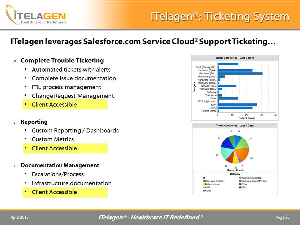 ITelagen®: Ticketing System