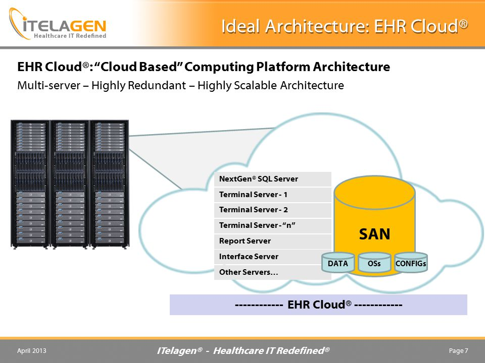 Ideal Architecture: EHR Cloud®