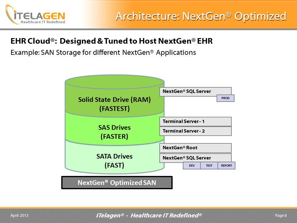 Architecture: NextGen® Optimized