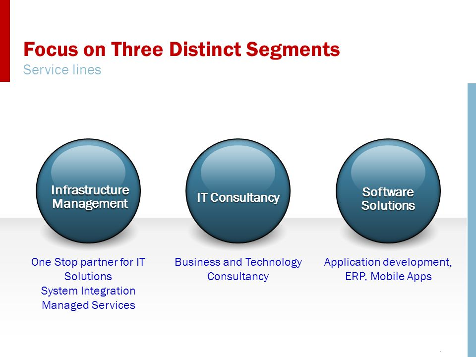 Focus on Three Distinct Segments