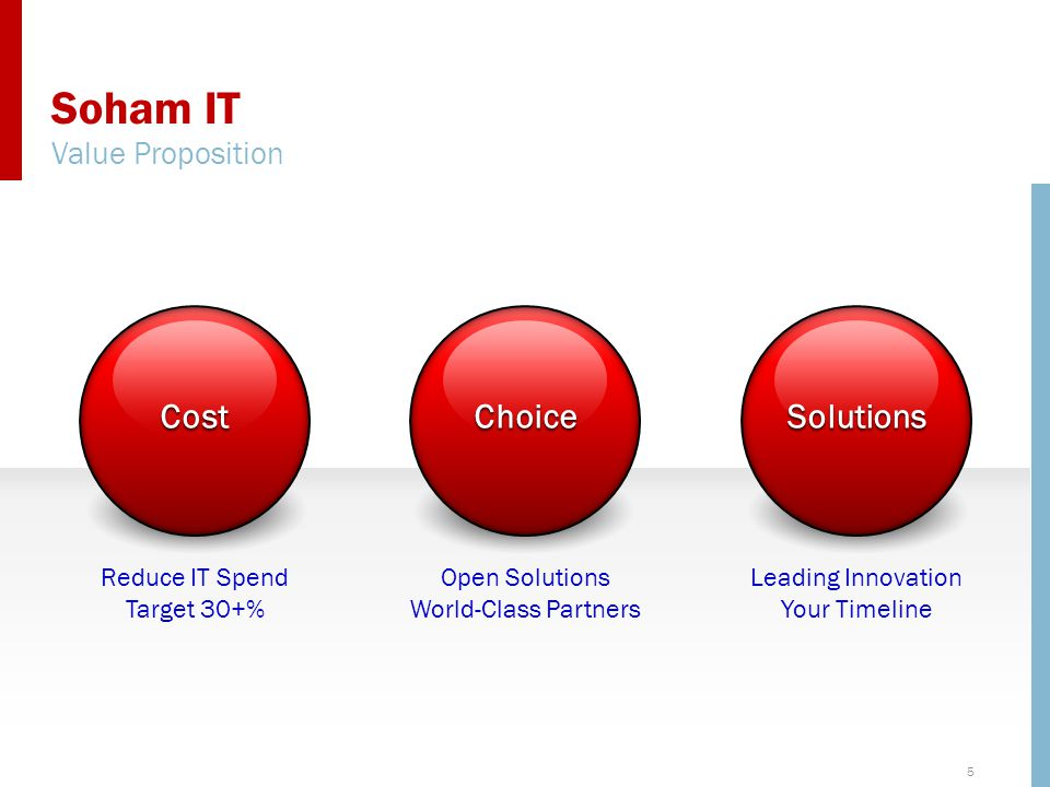 Open Solutions World-Class Partners