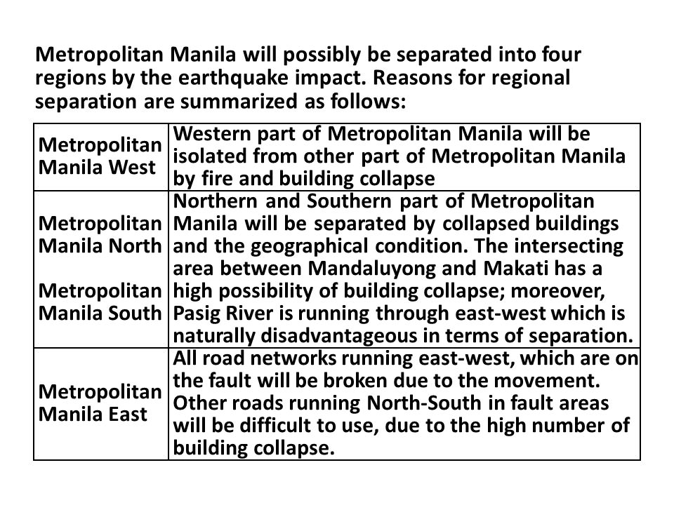 Metropolitan Manila will possibly be separated into four regions by the earthquake impact. Reasons for regional separation are summarized as follows: