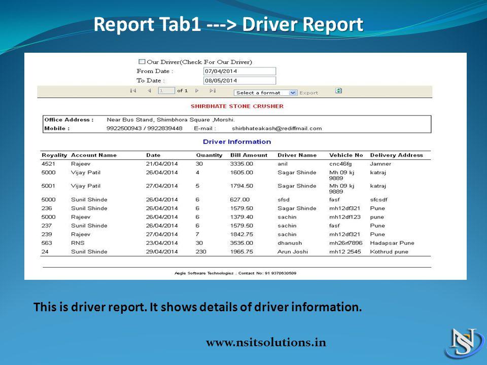 Report Tab1 ---> Driver Report