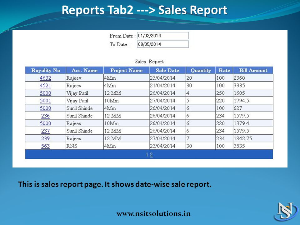 Reports Tab2 ---> Sales Report