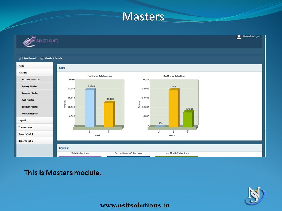 Masters This is Masters module. www.nsitsolutions.in