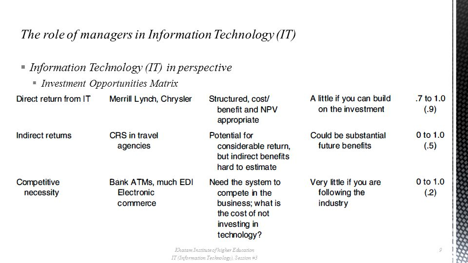 The role of managers in Information Technology (IT)