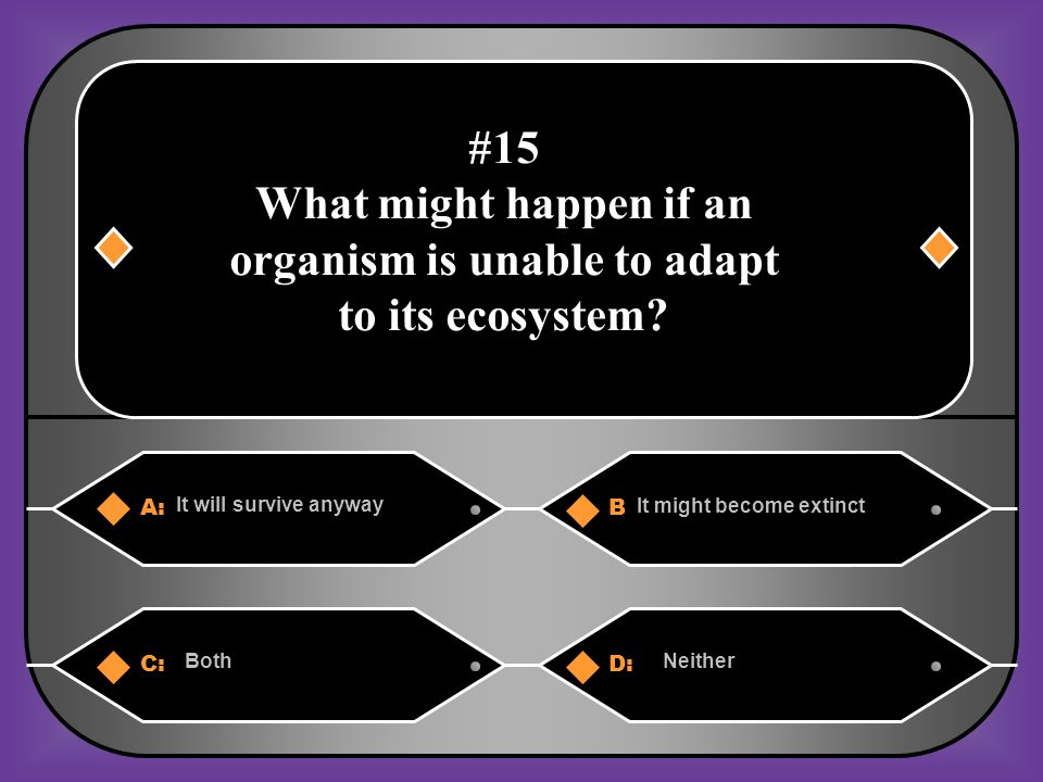 What might happen if an organism is unable to adapt to its ecosystem