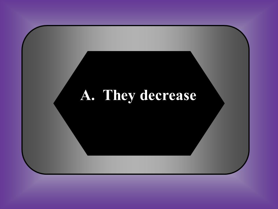 A. They decrease