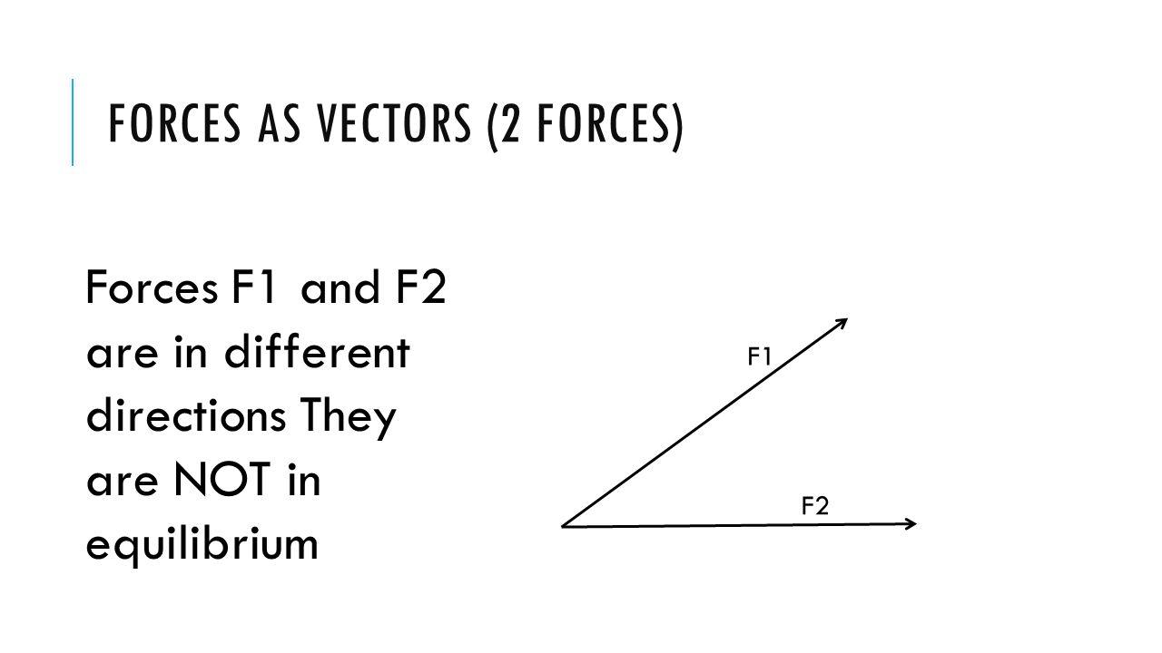 Forces as vectors (2 forces)